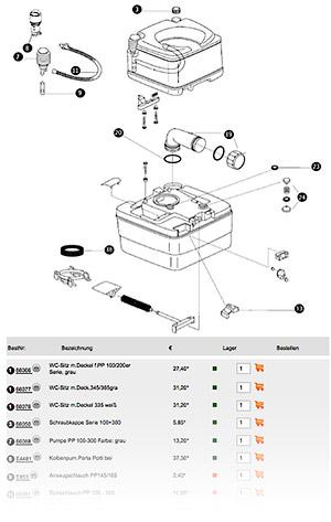 Ersatzteile Wohnmobil Wohnwagen