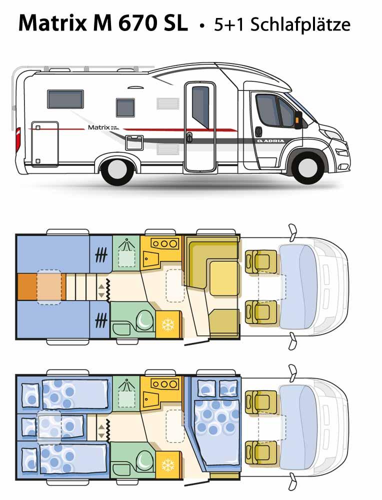 Adria Wohnmobil Matrix Plus M 670 SL - der komfortable Crossover mit Hubbett