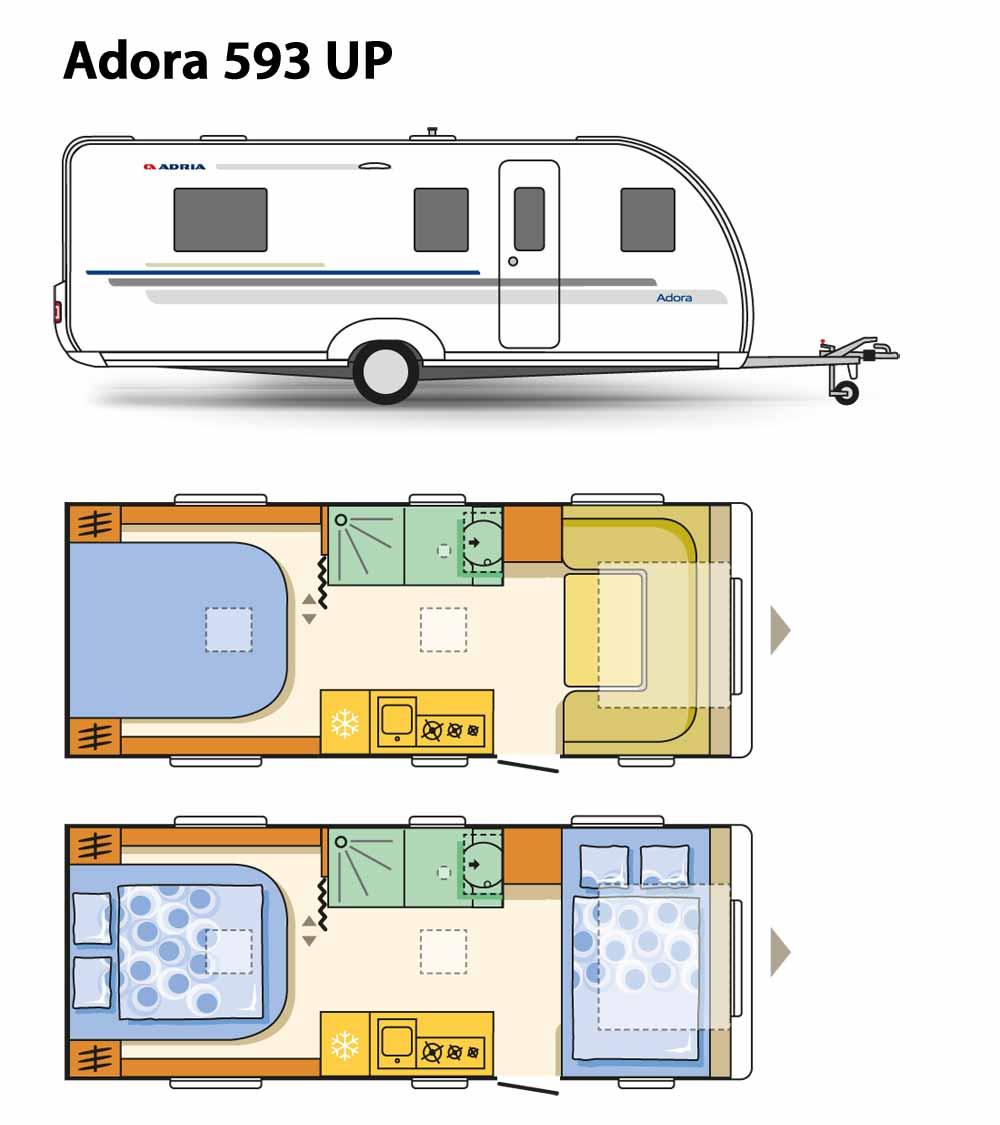 Wohnwagen Adria Adora · Luxus mit Panorama-Aussicht