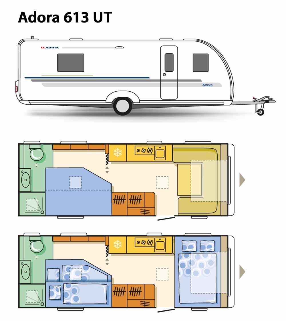 Wohnwagen Mit Kinderzimmer | Wohnwagen Adria Adora Luxus Mit Panorama Aussicht