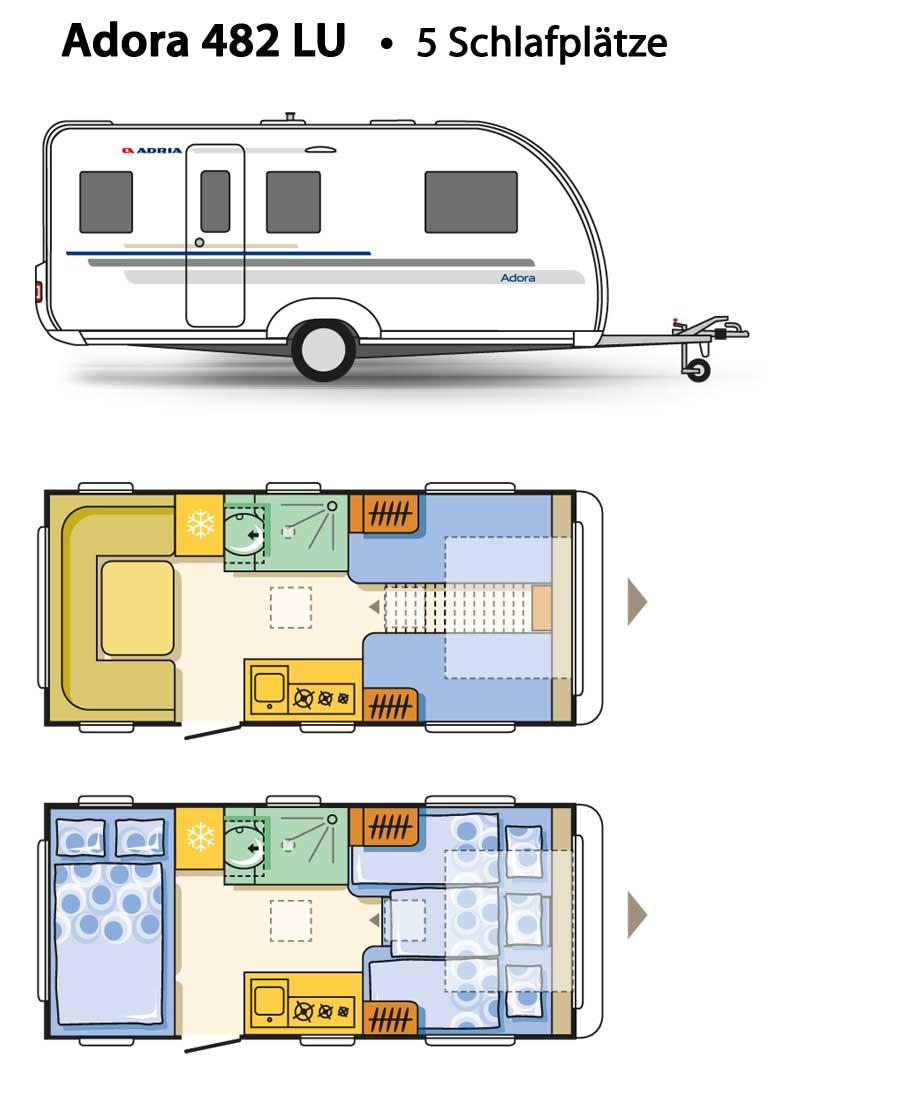 Wohnwagen Adria Adora 2016