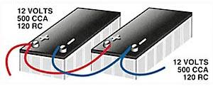 REIMO Ausbau-Ratgeber 09 - Batterie